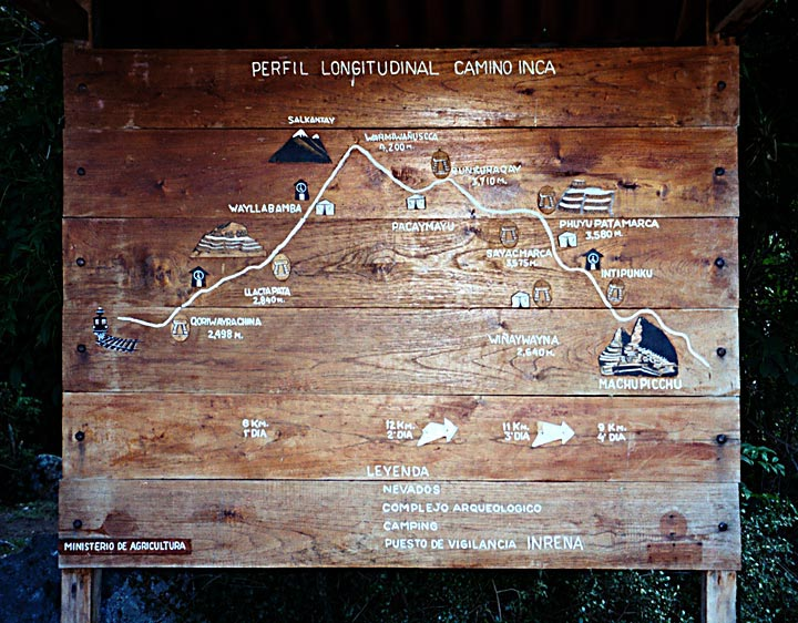 Inca-Trail-Longitudinal-Profile-Map